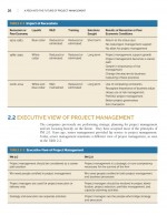 Project Management 2.0-3